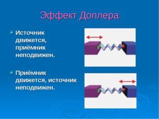 Эффект Доплера Источник движется, приёмник неподвижен. Приёмник движется, ист