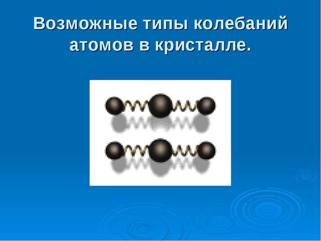 Возможные типы колебаний атомов в кристалле.