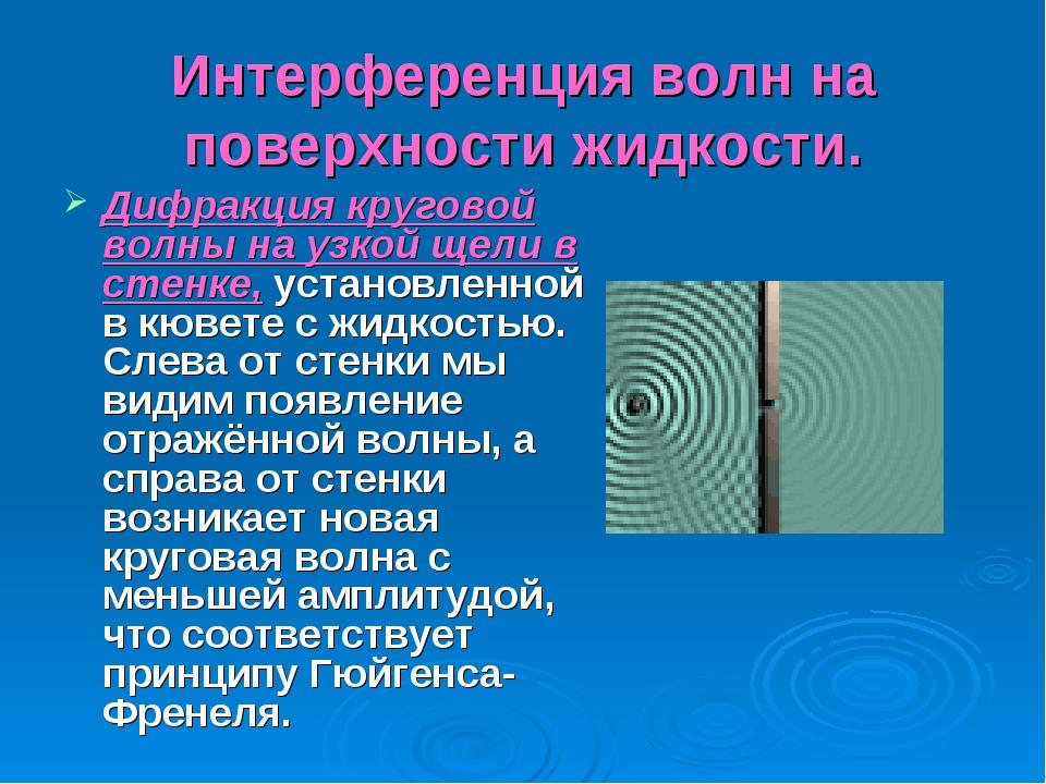 Интерференция волн на поверхности жидкости. Дифракция круговой волны на узкой...