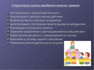 Структура урока введения нового знания Мотивирование к учебной деятельности А