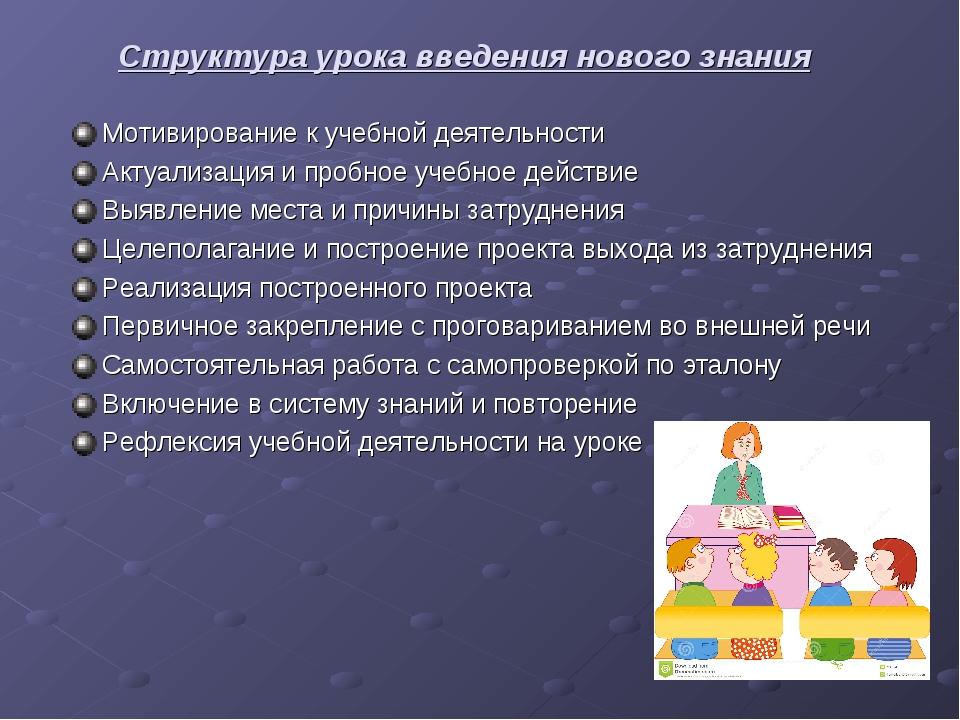 Структура урока введения нового знания Мотивирование к учебной деятельности А...