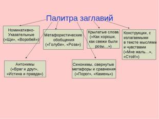 Палитра заглавий Номинативно- Указательные («Щи», «Воробей») Метафористически