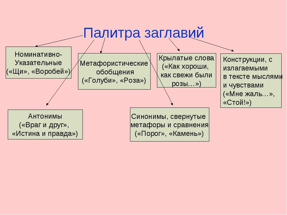 Палитра заглавий Номинативно- Указательные («Щи», «Воробей») Метафористически...