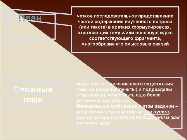План четкое последовательное представление частей содержания изученного вопр...
