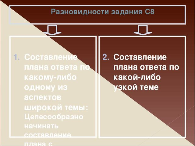 Разновидности задания С8 Составление плана ответа по какому-либо одному из ас...