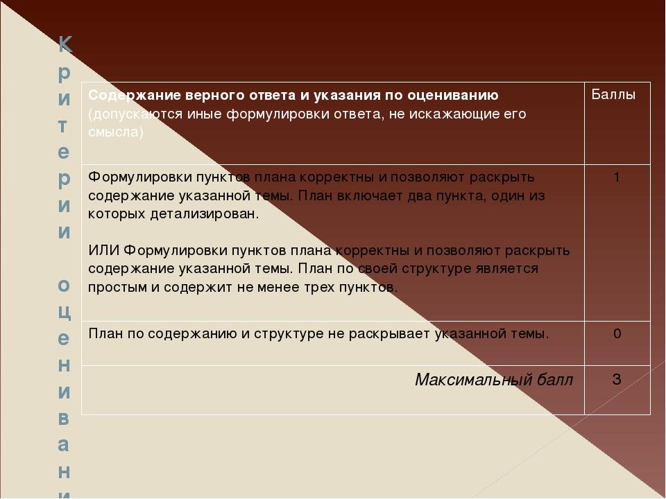 Критерии оценивания задания С8 Содержание верного ответа и указания по оценив...