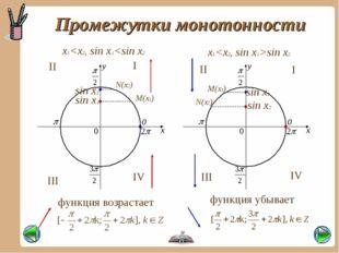 Промежутки монотонности М(x1) N(x2) sin x1 sin x2 x1
