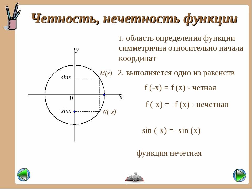 Четность, нечетность функции М(x) f (-x) = f (x) - четная f (-x) = -f (x) - н...