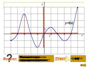 Какова область определения функции? Назовите множество значений функции. [-5;