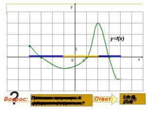 При каких значениях х функция положительна? При каких значениях х функция отр
