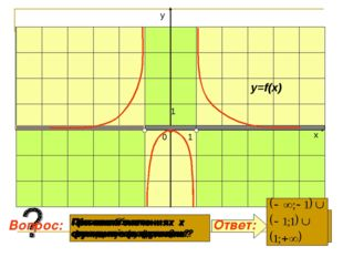 Какова область определения функции? При каких значениях х функция отрицательн