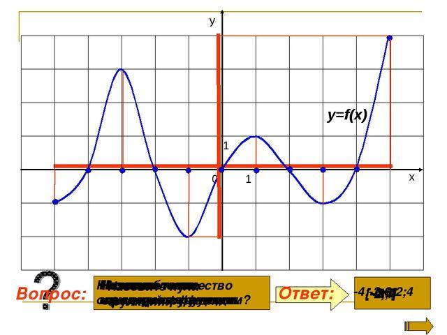 Какова область определения функции? Назовите множество значений функции. [-5;...