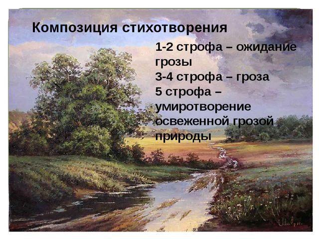 Композиция стихотворения 1-2 строфа – ожидание грозы 3-4 строфа – гроза 5 ст...