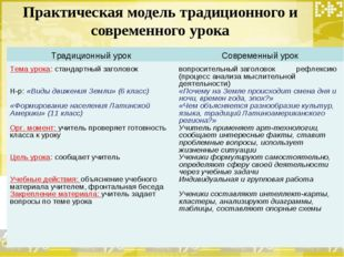 Практическая модель традиционного и современного урока Традиционный урокСовр