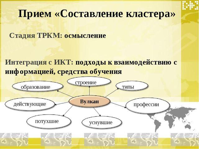 Прием «Составление кластера» Стадия ТРКМ: осмысление Интеграция с ИКТ: подход...