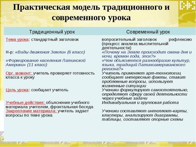 Практическая модель традиционного и современного урока Традиционный урокСовр...