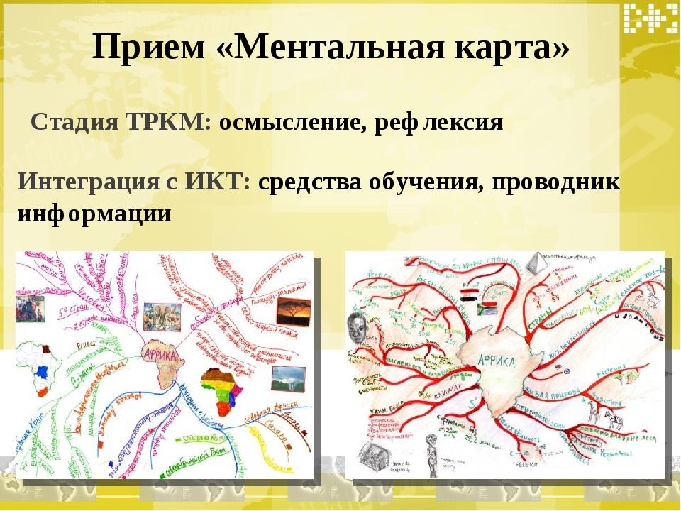 Прием «Ментальная карта» Стадия ТРКМ: осмысление, рефлексия Интеграция с ИКТ:...