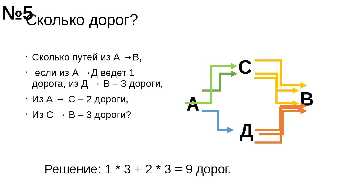 Сколько дорог? Сколько путей из А →В, если из А →Д ведет 1 дорога, из Д → В –...