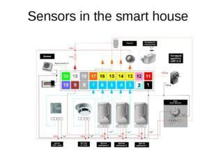 Sensors in the smart house