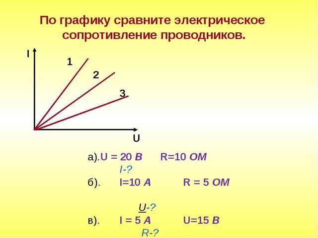 По графику сравните электрическое сопротивление проводников. U I 1 2 3 а).U =...
