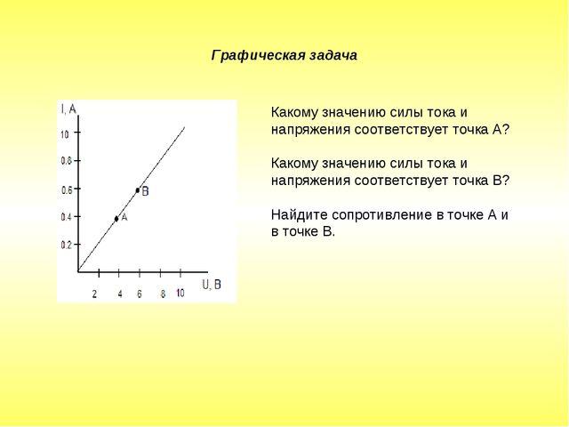 Графическая задача Какому значению силы тока и напряжения соответствует точка...