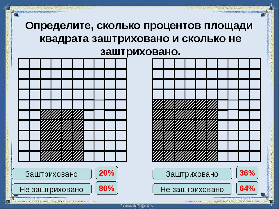 Определите, сколько процентов площади квадрата заштриховано и сколько не зашт...