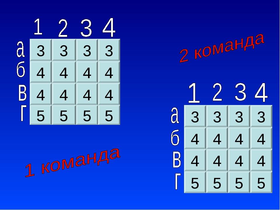 3 3 3 3 4 4 4 4 4 4 4 4 5 5 5 5 3 3 3 3 4 4 4 4 4 4 4 4 5 5 5 5