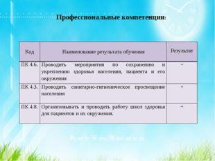 Профессиональные компетенции: КодНаименование результата обучения Результат