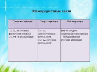 Межпредметные связи ПредшествующиеСопутствующиеПоследующие ОП.03. Анатомия