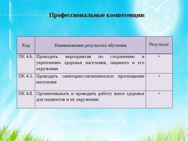 Профессиональные компетенции: КодНаименование результата обучения Результат...