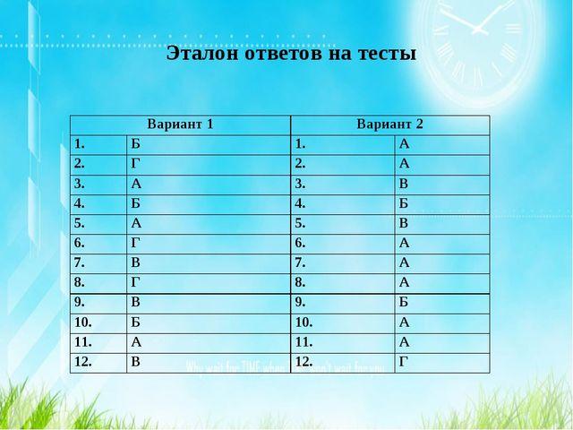 Эталон ответов на тесты Вариант 1Вариант 2 1.Б1.А 2.Г2.А 3.А3.В 4....