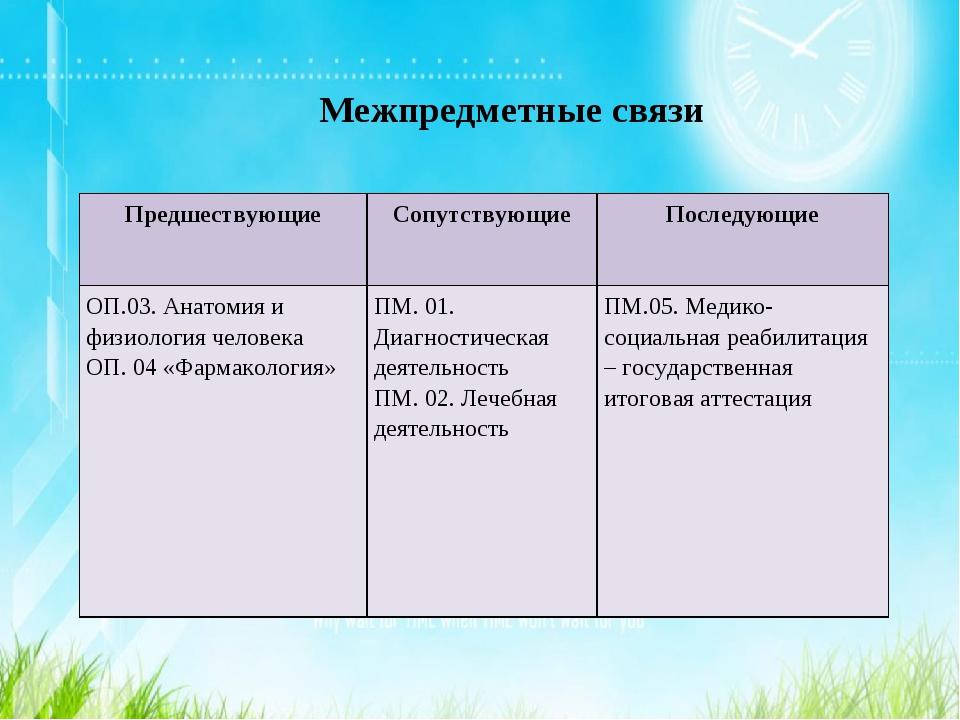 Межпредметные связи ПредшествующиеСопутствующиеПоследующие ОП.03. Анатомия...