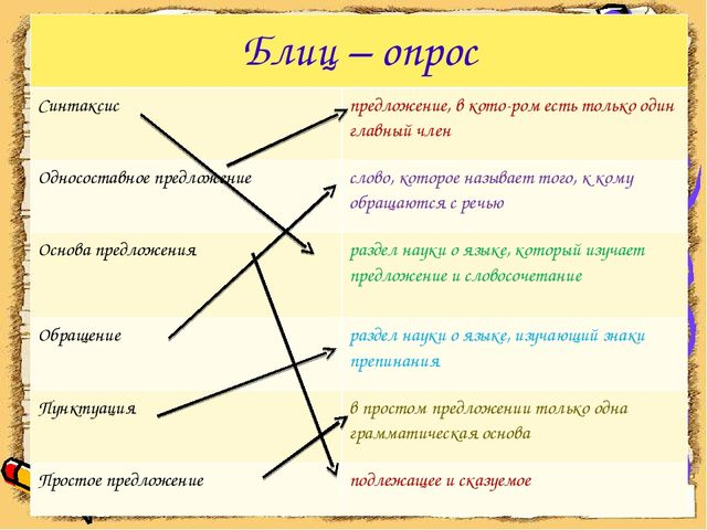 Блиц – опрос Синтаксиспредложение, в кото-ром есть только один главный член...