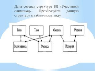 Дана сетевая структура БД «Участники олимпиад». Преобразуйте данную структуру