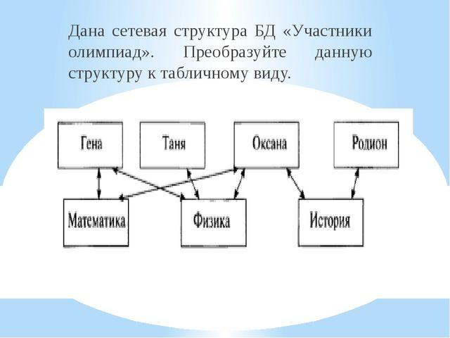 Дана сетевая структура БД «Участники олимпиад». Преобразуйте данную структуру...