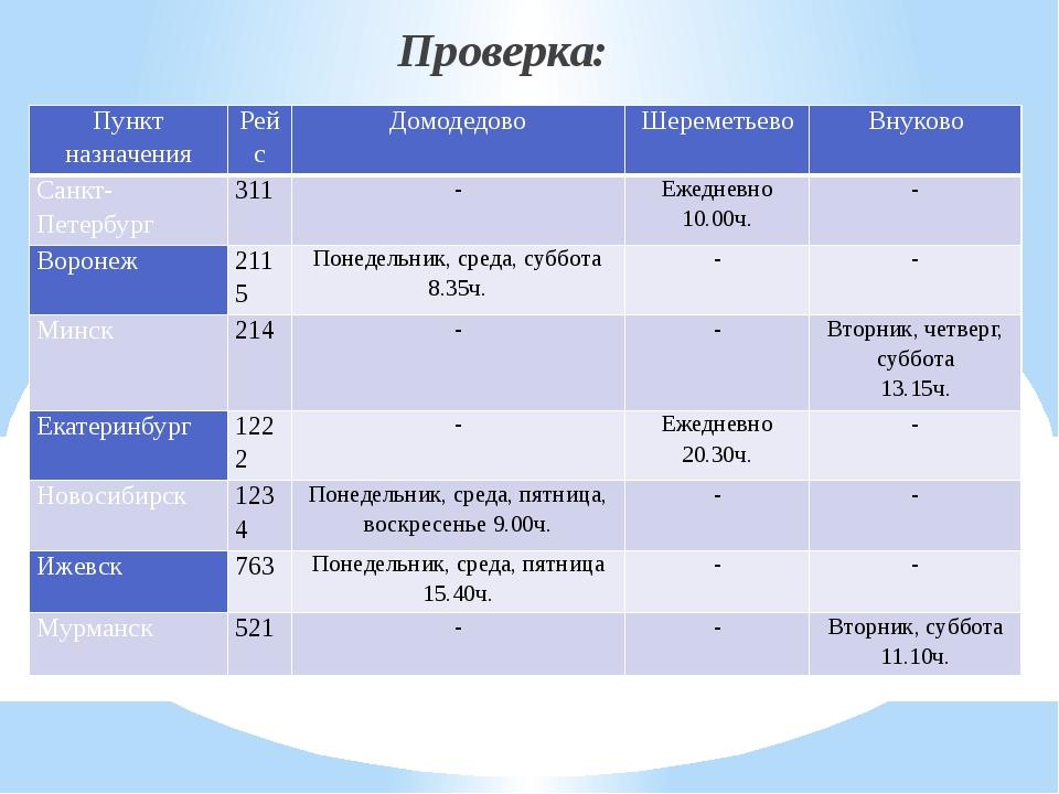 Проверка: Пункт назначения Рейс Домодедово Шереметьево Внуково Санкт-Петербур...