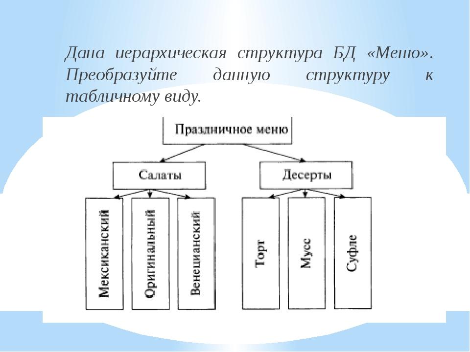 Дана иерархическая структура БД «Меню». Преобразуйте данную структуру к табли...