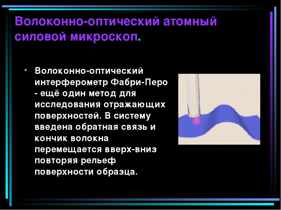Волоконно-оптический атомный силовой микроскоп. Волоконно-оптический интерфер...