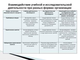 Взаимодействие учебной и исследовательской деятельности при разных формах орг