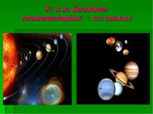 Күн жүйесіндегі планеталардың қозғалысы