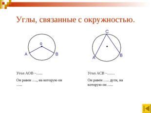 Углы, связанные с окружностью. о А В А В С Угол АОВ –…... Он равен …., на кот