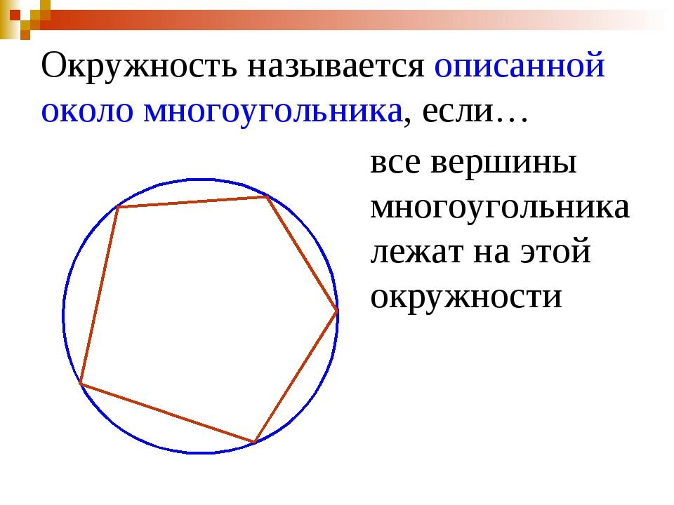 когда-нибудь картинка описанного многоугольника каждой есть