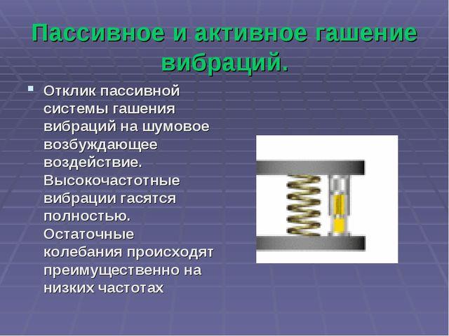 Пассивное и активное гашение вибраций. Отклик пассивной системы гашения вибра...
