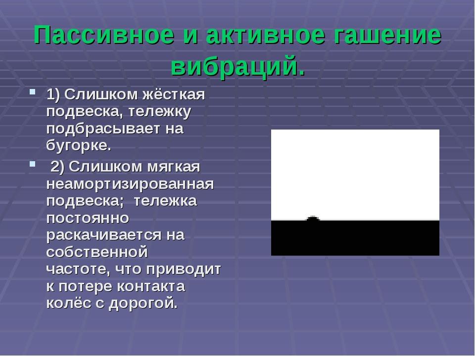 Пассивное и активное гашение вибраций. 1) Слишком жёсткая подвеска, тележку п...