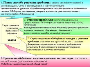 Характеристика технологии проблемного обучения этапы 5. Поиск способа решени