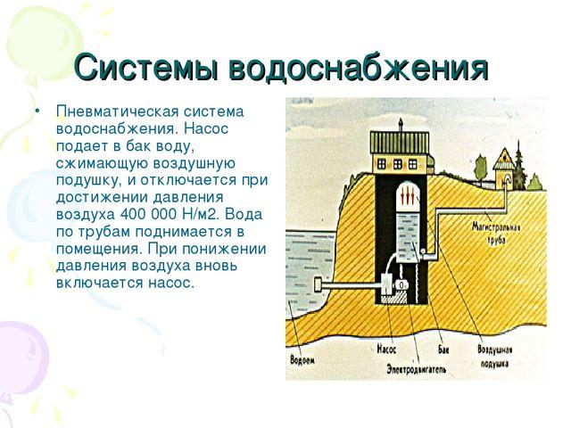 Системы водоснабжения Пневматическая система водоснабжения. Насос подает в ба...