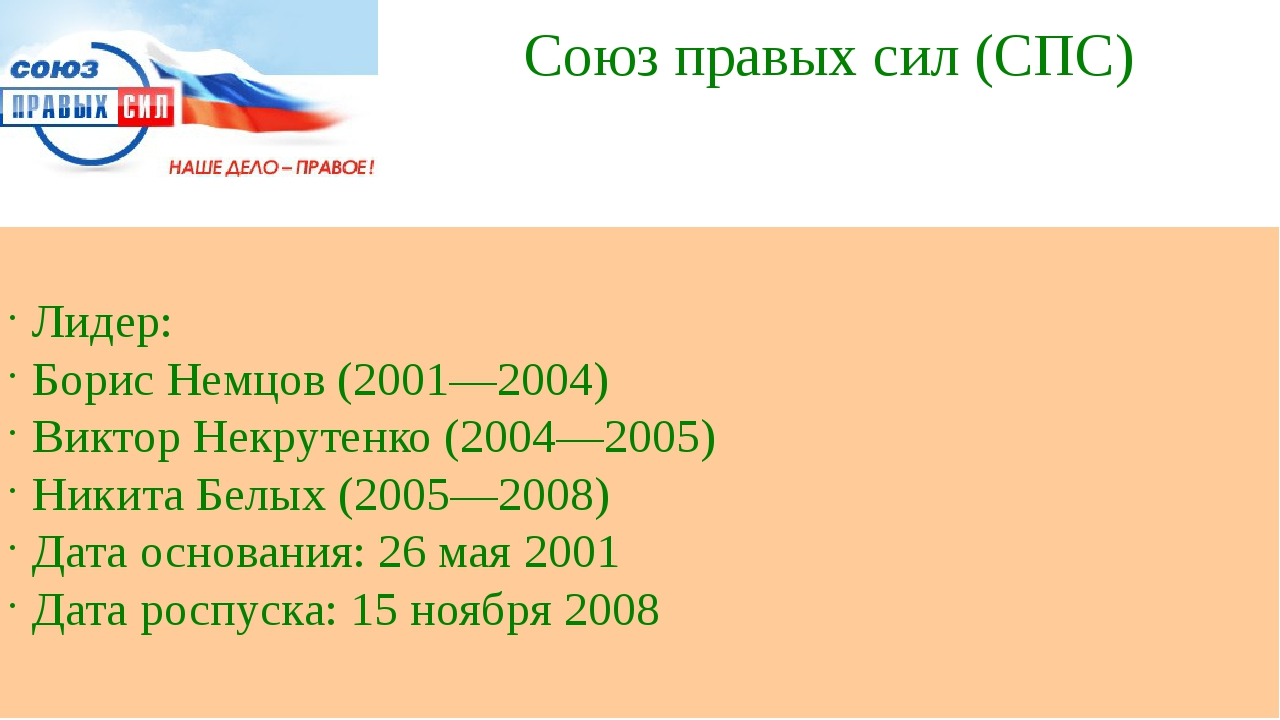 Союз правых сил (СПС) Лидер: Борис Немцов (2001—2004) Виктор Некрутенко (200...