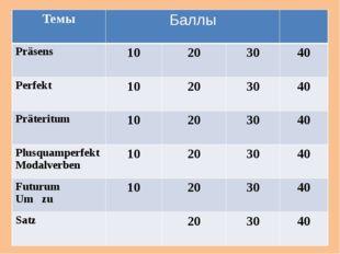 Назови окончания глаголов и проспрягай сильные глаголы устно! schweigen lesen