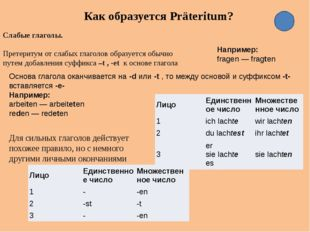 Назовите союзы, которые употребляются в Plusquamperfekt! Als (когда) употребл