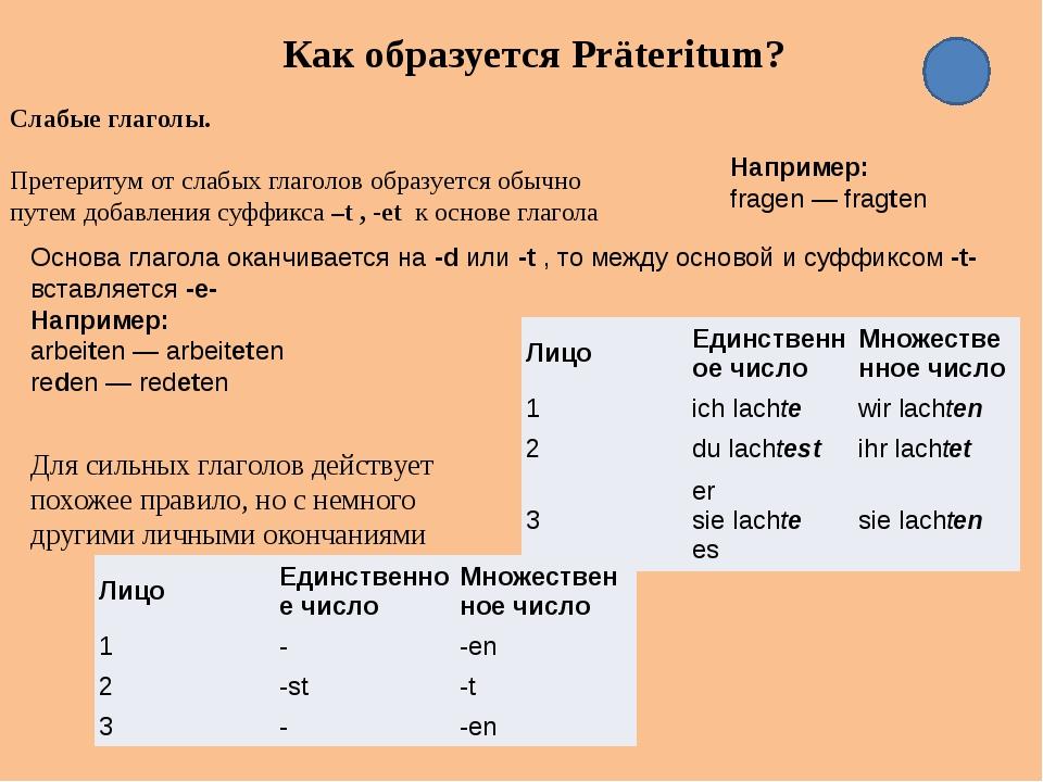 Назовите союзы, которые употребляются в Plusquamperfekt! Als (когда) употребл...